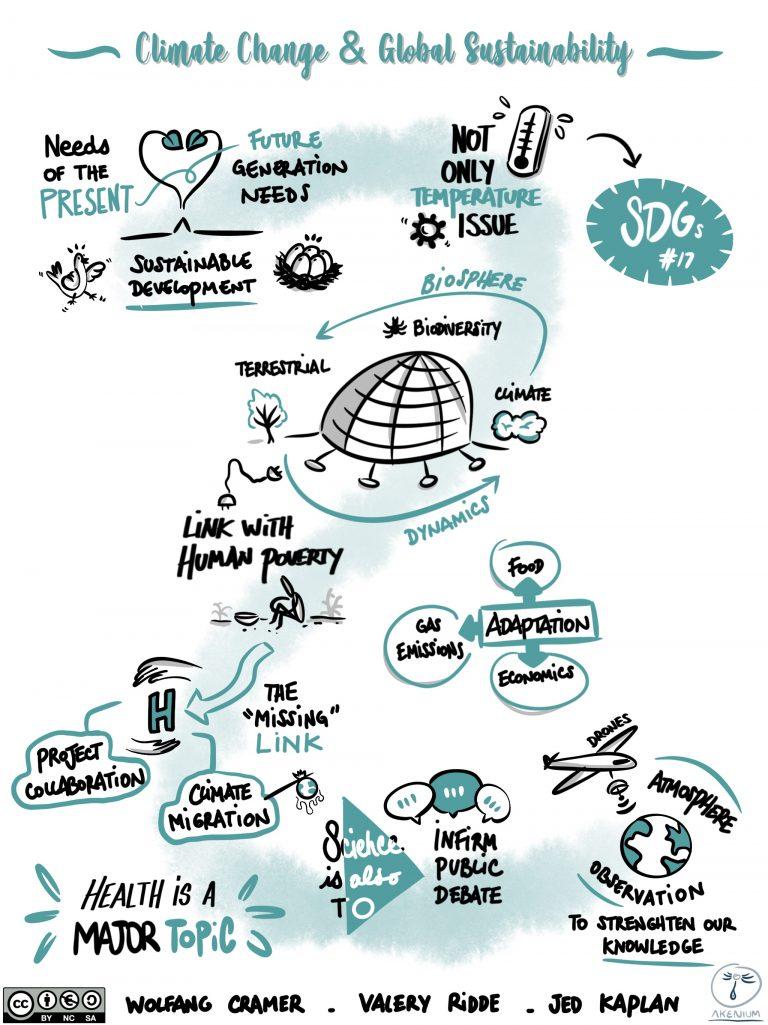 Global_Sustainability_